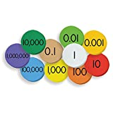 Essential Learning Products ELP626638 10-Value Decimals to Whole Numbers Place Value Discs Set (Pack of 250)
