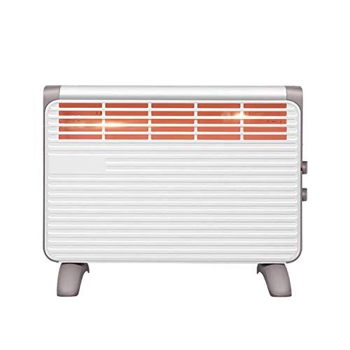 radiador electrico cuarto de baño fabricante BBRR