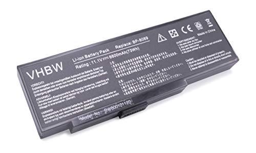 vhbw Akku passend für FUJITSU-Siemens Amilo K7600, K7600D, K7610, K 7600 7600D 7610 Laptop Notebook - (Li-Ion, 6600mAh, 10.8V, 71.28Wh, schwarz)