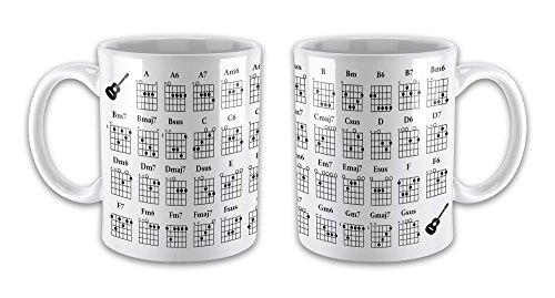 Tasse mit Gitarren-Akkorden und Musiker, Geschenkidee