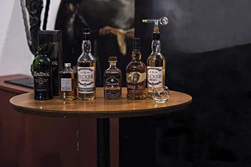 Jochen Schweizer Geschenkgutschein: Whisky Tasting in Stuttgart
