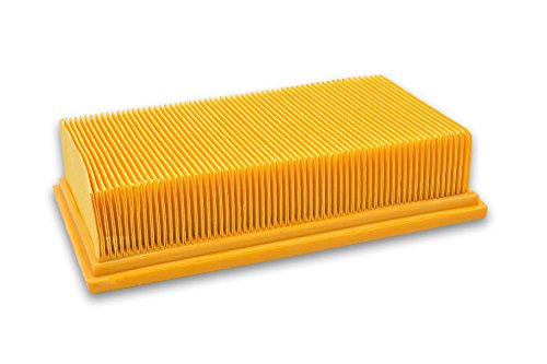 vhbw 2x Flachfaltenfilter Filter Ersatz für 0702400191, 0702400367 kompatibel mit Würth ISS 35, ISS 35-S, ISS 45-M, ISS 55-S Staubsauger