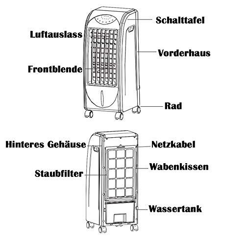 Boomersun Mobiler Luftkühler 360°,Fernbedienung + LED Anzeige Luftkühler mit Wasserkühlung, 7 Liter Wasserkühlung Klimagerät Mobil mit Luftbefeuchtung und Nachtmodus