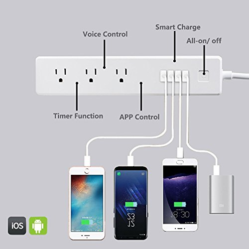 Wifi Power Strip and Plug, Knaclean Smart Surge Protector with 3 AC Outlets and 4 USB Ports Wifi Adapter Voice Control via Amazon Alexa& Google Home