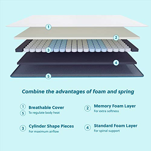 Bedsure 4 Inch King Memory Foam Spring Mattress Topper Ventilated Design Soft Support Noiseless Bed Topper with Hypoallergenic Removable Bamboo Cover