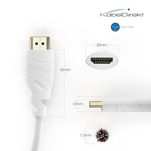 KabelDirekt – 2 m – weißes 4K HDMI-Kabel (4K@60Hz – spektakuläres Ultra-HD-Erlebnis – High Speed mit Ethernet, kompatibel mit HDMI 2.0a/2.0b/2.0/1.4a, Blu-ray/PS4/Xbox/Switch, weiß)