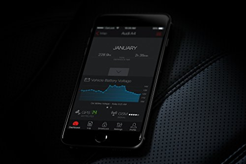 CarLock - 2nd Gen Advanced Real Time 3G Car Tracker & Alert System. Comes with Device & Phone App....