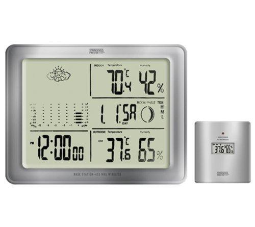 Springfield prévisions météo sans fil par Springfield Precision Instruments