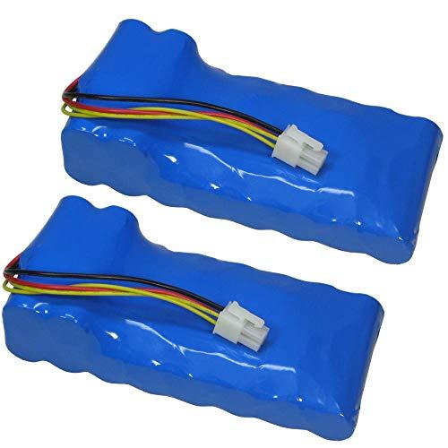 2X Trade-Shop Premium Li-Ion Akku 18V/4000mAh ersetzt 580 68 33-01, 580 68 33-02 für Husqvarna Automower Rasenroboter Mähroboter 320 330X 420 430 450