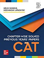 cat previous years solved papers, End of 'Related searches' list
