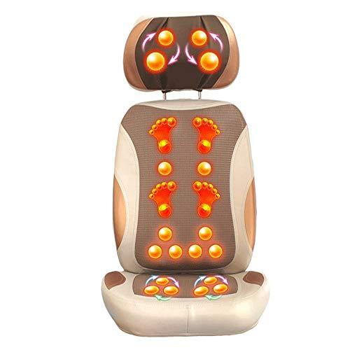 Why Choose NILINCHEN Cervical Spine Massager Neck Waist,Shiatsu Neck Back Massager with Heat, Adjust...
