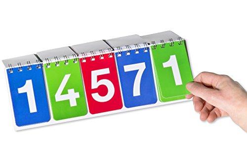 Aufschlagzahlen, Zahlentafeln, Zahlenkarten Montessori Material zur Freiarbeit