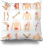 GFGKKGJFF0812 Fractura Dolor Ortopédico Enfermedades Ciencia Pierna Hombro Hueso Artritis Fibromialgia Bursitis Fundas de Cojín 18 x 18 para Sofás Asientos Throw Fundas de Almohada para Niñas