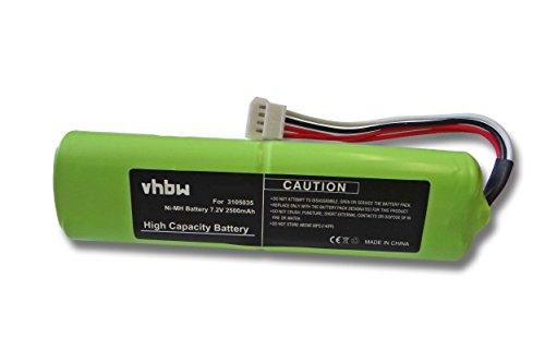 BATERÍA Ni-MH 2500mAh 7.2V compatible con FLUKE Ti-10, Ti-20, Ti20-RBP, Ti-25, Ti10, Ti20, Ti25 sustituye 3105035