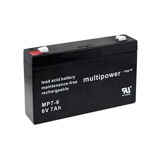 POWERY Batteria Ricaricabile di Ricambio per USV APC Smart-ups SC 450-1U Rackmount/Tower