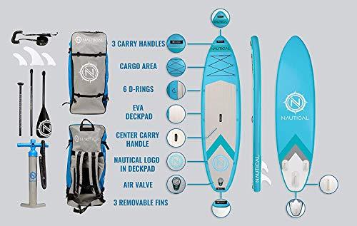 "Product Image 7: iROCKER Nautical Inflatable Paddle Board (Blue, 11'6"")"