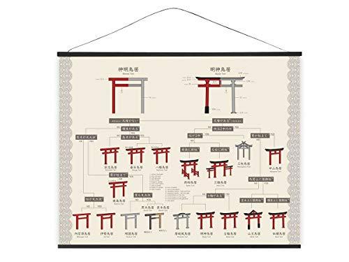 CoolChange Cuadro enrollable de tela con diseño de arquitectura japonesa, con puerta de entrada Torii Schrein | Póster 100 x 81 cm
