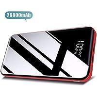 Todamay K20 26800mAh Portable Power Bank with 2 USB Charging Ports