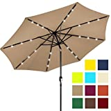 Misting Umbrellas - Best Reviews Guide