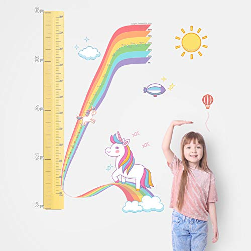 Watch Me Grow - 1:1 Scale Percentile Growth Chart for Kids, Unicorn Wall Sticker Decor for Girls, Unicorn Gifts
