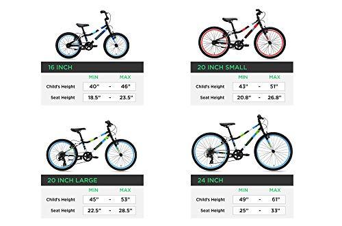 Guardian Bike Company Ethos Safer Patented SureStop Brake System 20