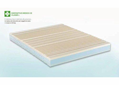 Capitan Casa Matratze aus Memory Foam Typ Asien 190 cm 80 cm