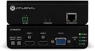 Atlona AT-HDVS-TX-WP-UK Wall Plate