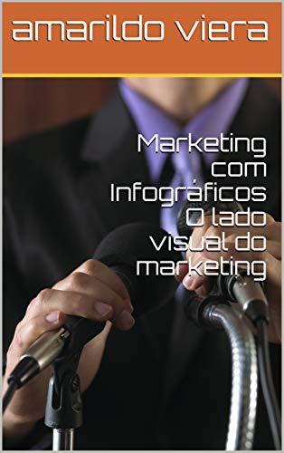 Marketing com Infográficos O lado visual do marketing