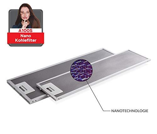 RADIALITIC KÜGERR Nano-Kohlefilter Set, speziell für A100S Dunstabzugshauben - rohrlose Abzugshaube, Umlufthaube und Dunstabzug