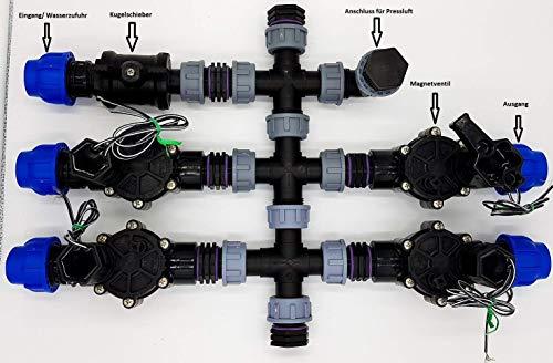 Vormontierter 4 Zonen Verteiler inkl. Rain Bird Magnetventile Bewässerung für Ventilbox, Anschluss Pe-Rohr 25 mm
