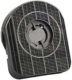 Filtro de carbono DKF 42 Tipo 200 redondo cuadrado Campana extractora Whirlpool Bauknecht 48128171818522 AEG Electrolux 029064800 Merloni ARI090813: Amazon.es: Grandes electrodomésticos