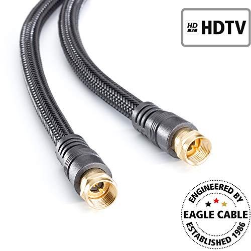 inakustik – 10038048 – Deluxe Koax-Antennenkabel (F-Plug) | Speziell für hochauflösende HDTV-Fernsehformate entwickelt | 4,8m in Schwarz | 100 dB - 3-fache Abschirmung | moderner Geflechtschirm