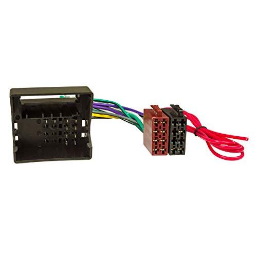 tomzz Audio 7014-000 Radio Adapter Kabel passend für FIAT Scudo Ulisse Qubo Alfa Romeo Giulietta Mito, Quadlock auf 16pol ISO Norm