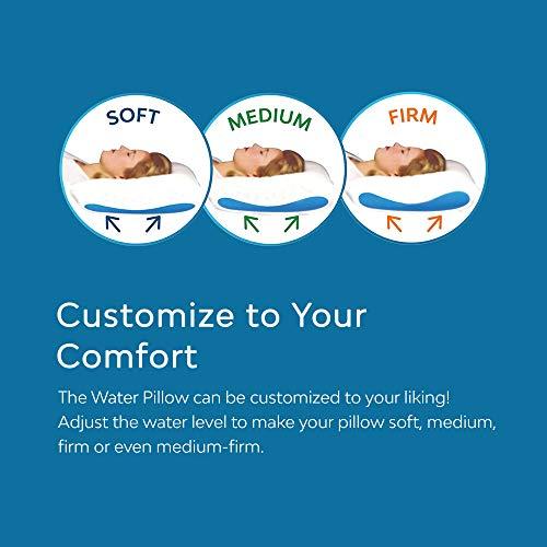 Mediflow Fiber Water Pillow