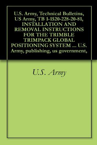 U.S. Army, Technical Bulletins, ...