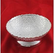 Vedic Vaani Bowl German Silver