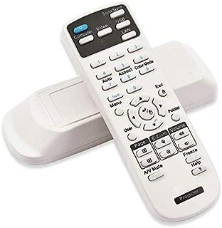 Best bolva remote control Reviews