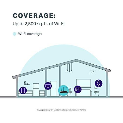 TP-Link AC1750 Smart WiFi Router (Archer A7)