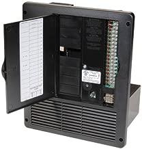 generator power distribution panel