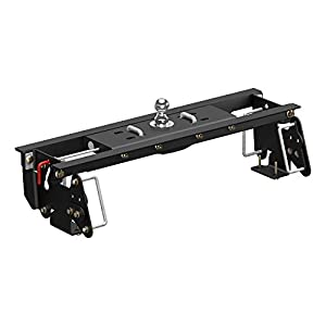 The Different Types of Trailer Hitches (Definitive Guide) 4