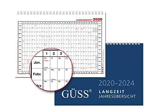 GÜSS-Lanzeitjahresübersicht - 5 Jahre