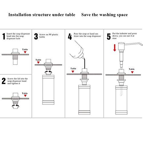 Uvistare Dispensadores integrados en la encimera