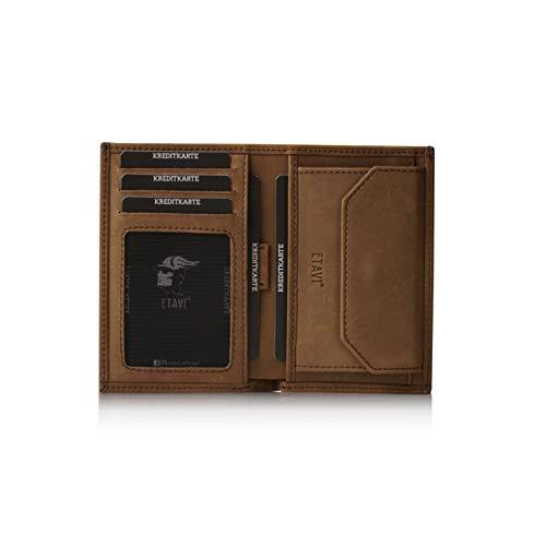 NEU: ETAVI ® Leder Geldbörse New York [8-10 Karten] Kleiner Geldbeutel mit Münzfach [RFID Schutz] Slim Wallet für Herren und Damen Portemonnaie Hochformat
