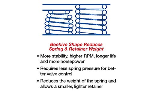 "COMP Cams 26986-16 Performance Street 1.415"" OD Beehive Spring; 1.700"" Installed Height; 16 Springs"