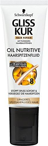 Henkel Beauty Care -  Schwarzkopf Gliss
