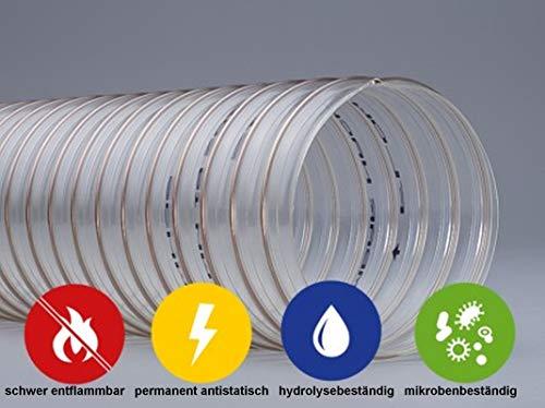 Quarzflex® PU Absaugschlauch (50 mm) schwer entflammbar / 0,4 mm Wandstärke/Meterware