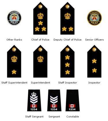 Der Museum Steckdose Charts der–kanadischen Police Dienstgrade–A3Poster Druck