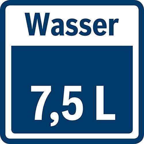 Bild 24: Bosch SMS46LW00E