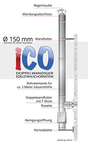 ICO - Doppelwandiger Edelstahlschornstein Durchmesser 150 mm, Höhe ca. 5 Meter