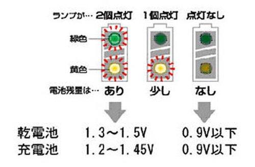 スマイルキッズバッテリーチェッカー充電池チェッカーADC-09